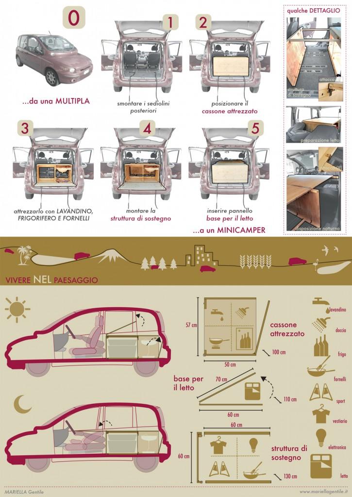 Camperizzazione Fiat Multipla